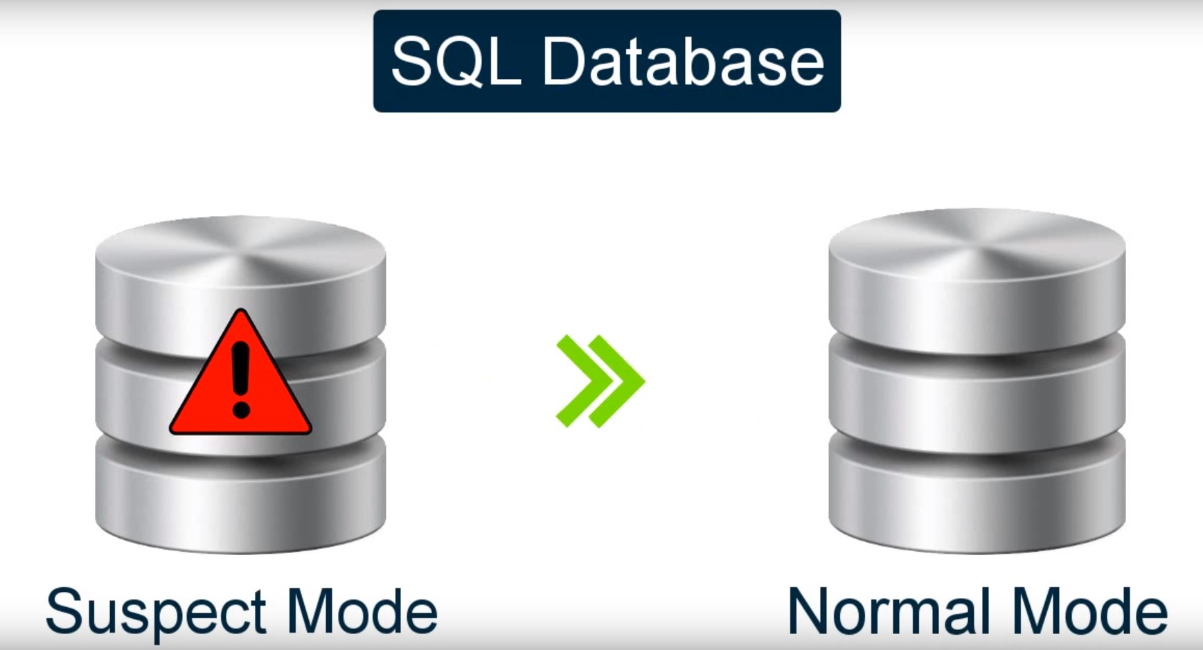 SQL Database Recovery | Computer Answers